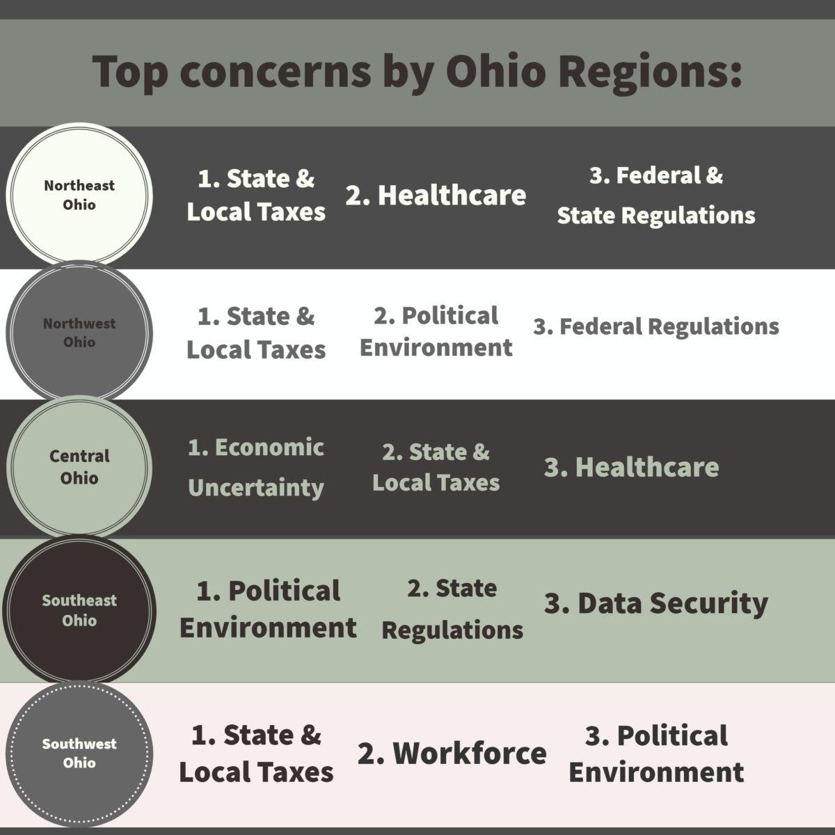 Julie feasel author at ohio chamber research foundation quarter 2 2017 prosperity pulse key findings malvernweather Image collections